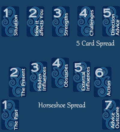 5 card spread and Horseshoe spread