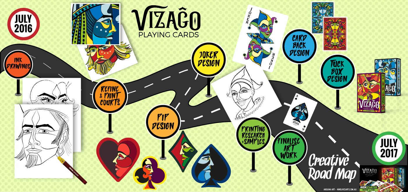 Creative road map from sketches to launching the completed VIZAĜO Playing Card deck